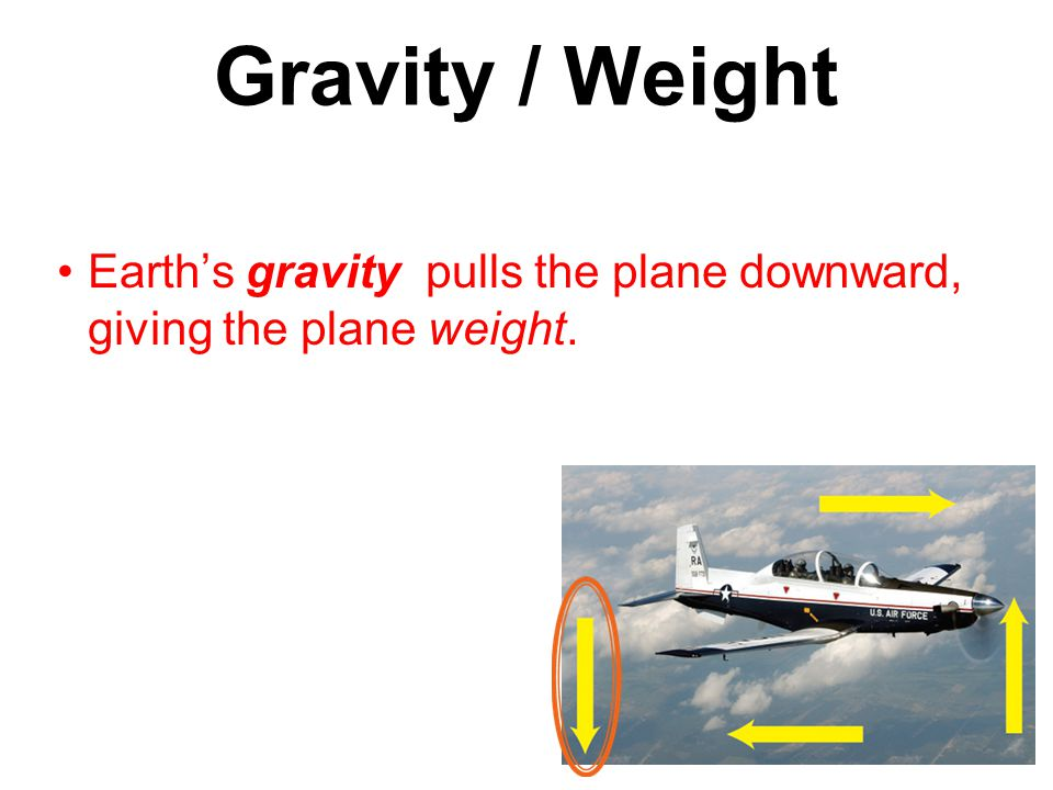 Earth's gravity pulls the plane downward, giving the plane weight. Gravity / Weight