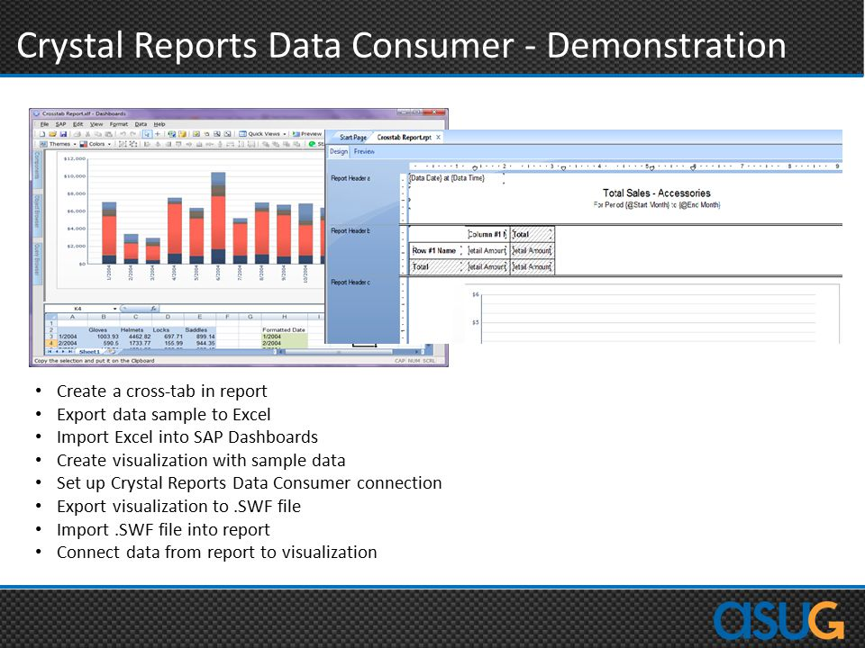 Integrating SAP Dashboards into SAP Crystal Reports Dell