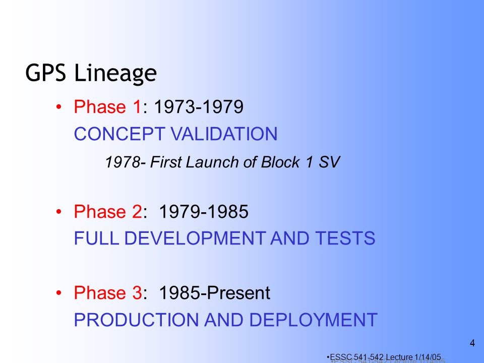 ESSC Lecture 1/14/05 4 GPS Lineage Phase 1: CONCEPT VALIDATION First Launch of Block 1 SV Phase 2: FULL DEVELOPMENT AND TESTS Phase 3: 1985-Present PRODUCTION AND DEPLOYMENT