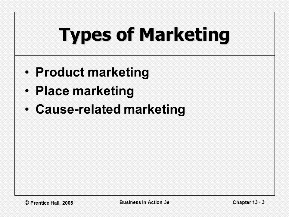 © Prentice Hall, 2005 Business In Action 3eChapter Types of Marketing Product marketing Place marketing Cause-related marketing