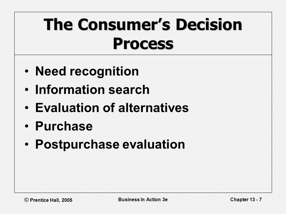 © Prentice Hall, 2005 Business In Action 3eChapter The Consumer's Decision Process Need recognition Information search Evaluation of alternatives Purchase Postpurchase evaluation