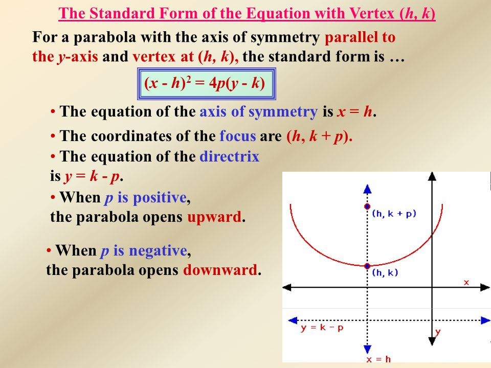 For a parabola with the axis of symmetry parallel to the y-axis and vertex at (h, k), the standard form is … The equation of the axis of symmetry is x = h.