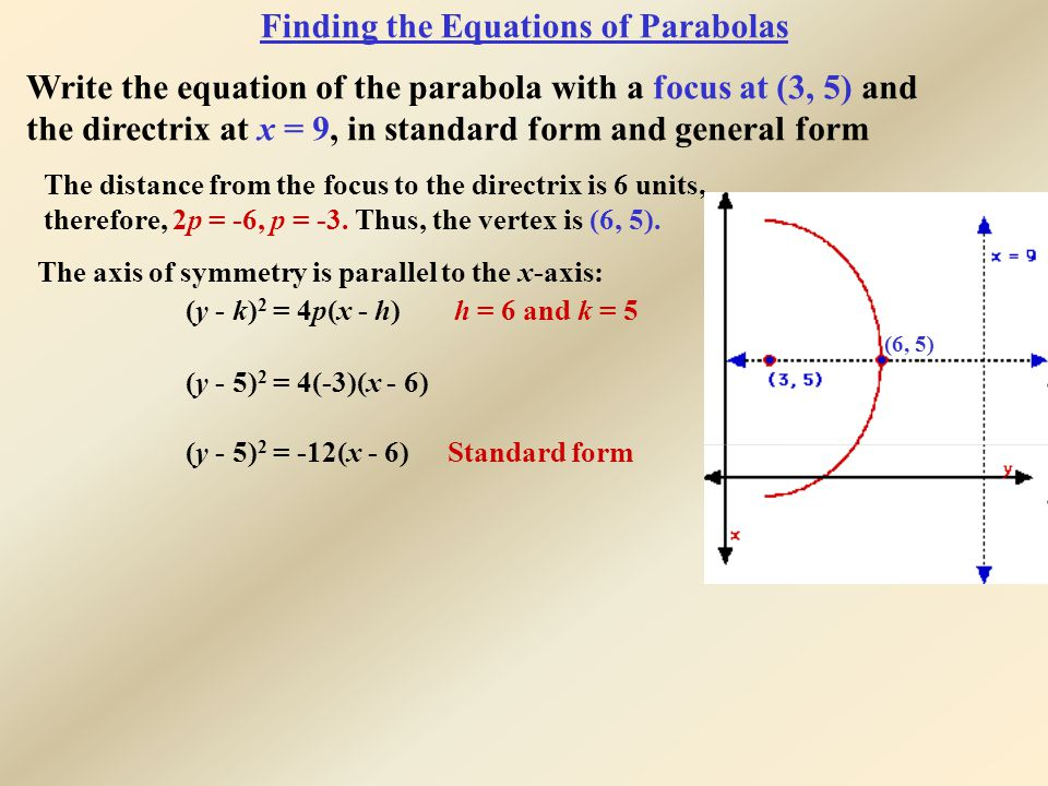 Finding the Equations of Parabolas Write the equation of the parabola with a focus at (3, 5) and the directrix at x = 9, in standard form and general form The distance from the focus to the directrix is 6 units, therefore, 2p = -6, p = -3.