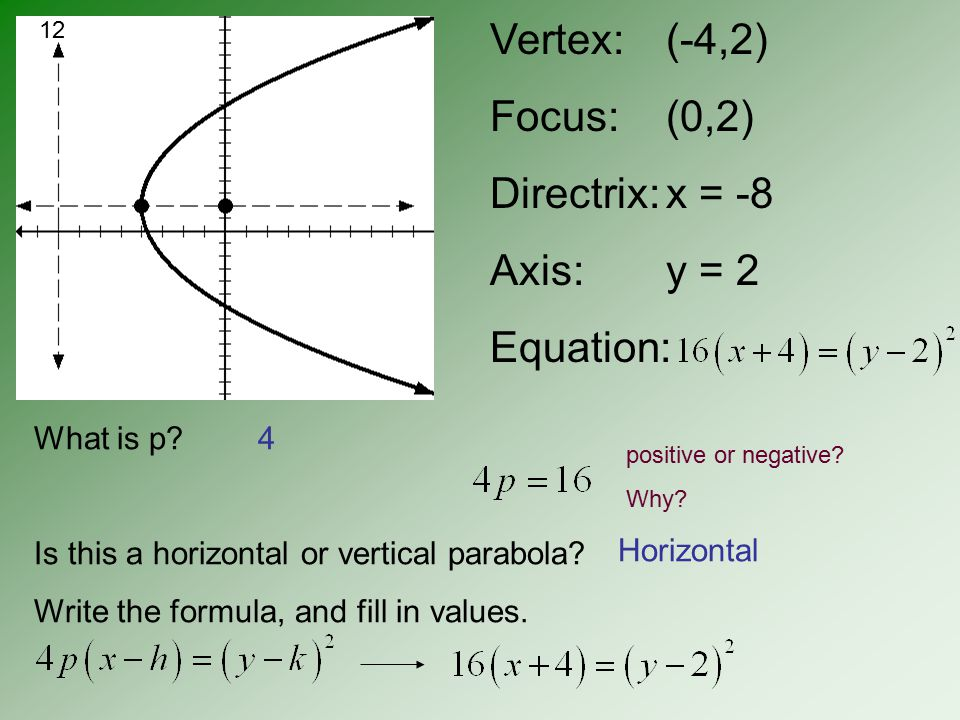 Vertex: Focus: Directrix: Axis: Equation: (3,2) (3,1) y = 3 x = 3 What is p.