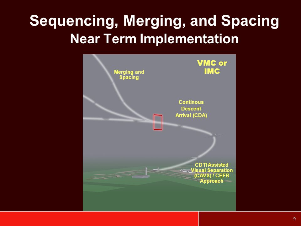 9 Sequencing, Merging, and Spacing Near Term Implementation VMC or IMC Merging and Spacing Continous Descent Arrival (CDA) CDTI Assisted Visual Separation (CAVS) / CEFR Approach