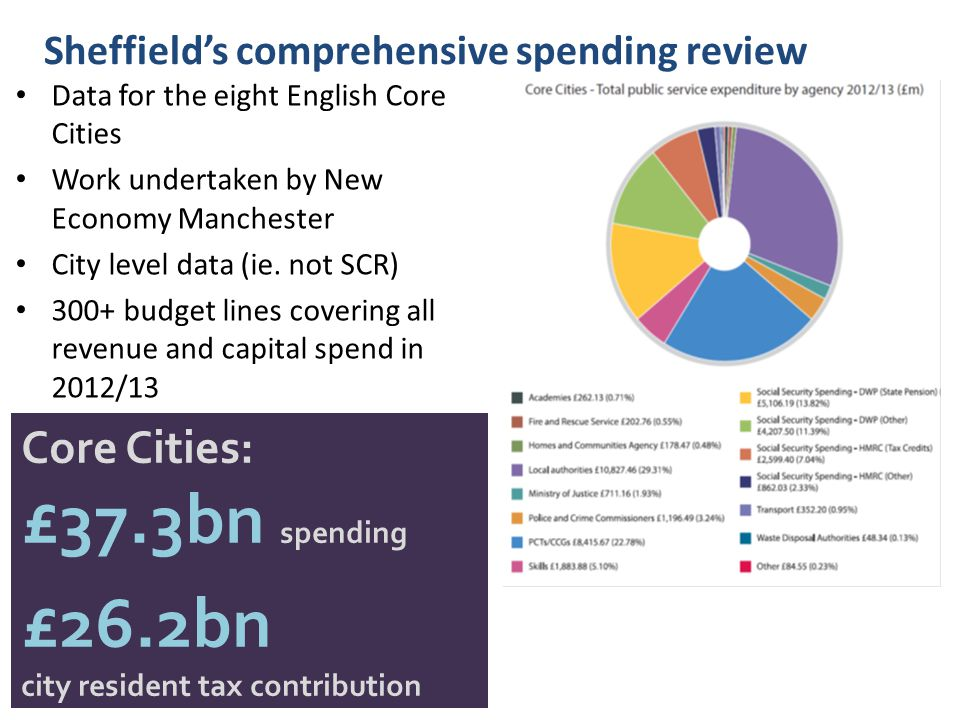 Sheffield's comprehensive spending review Data for the eight English Core Cities Work undertaken by New Economy Manchester City level data (ie.