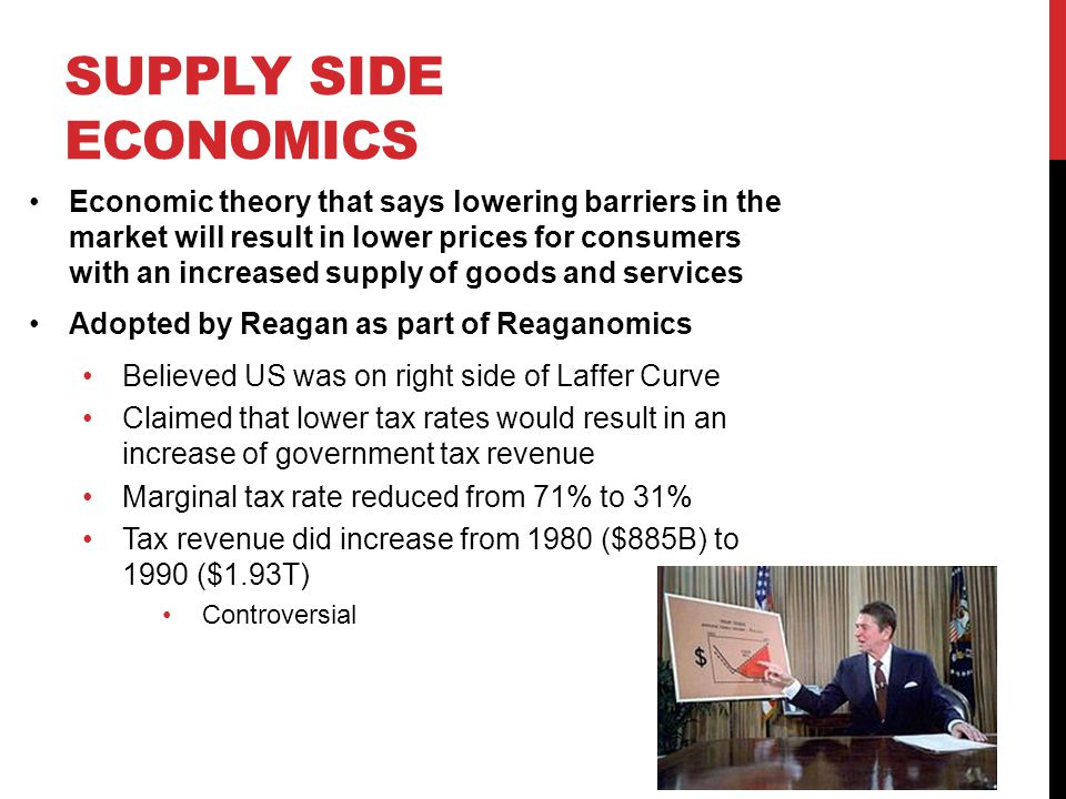 SUPPLY SIDE ECONOMICS Economic theory that says lowering barriers in the market will result in lower prices for consumers with an increased supply of goods and services Adopted by Reagan as part of Reaganomics Believed US was on right side of Laffer Curve Claimed that lower tax rates would result in an increase of government tax revenue Marginal tax rate reduced from 71% to 31% Tax revenue did increase from 1980 ($885B) to 1990 ($1.93T) Controversial