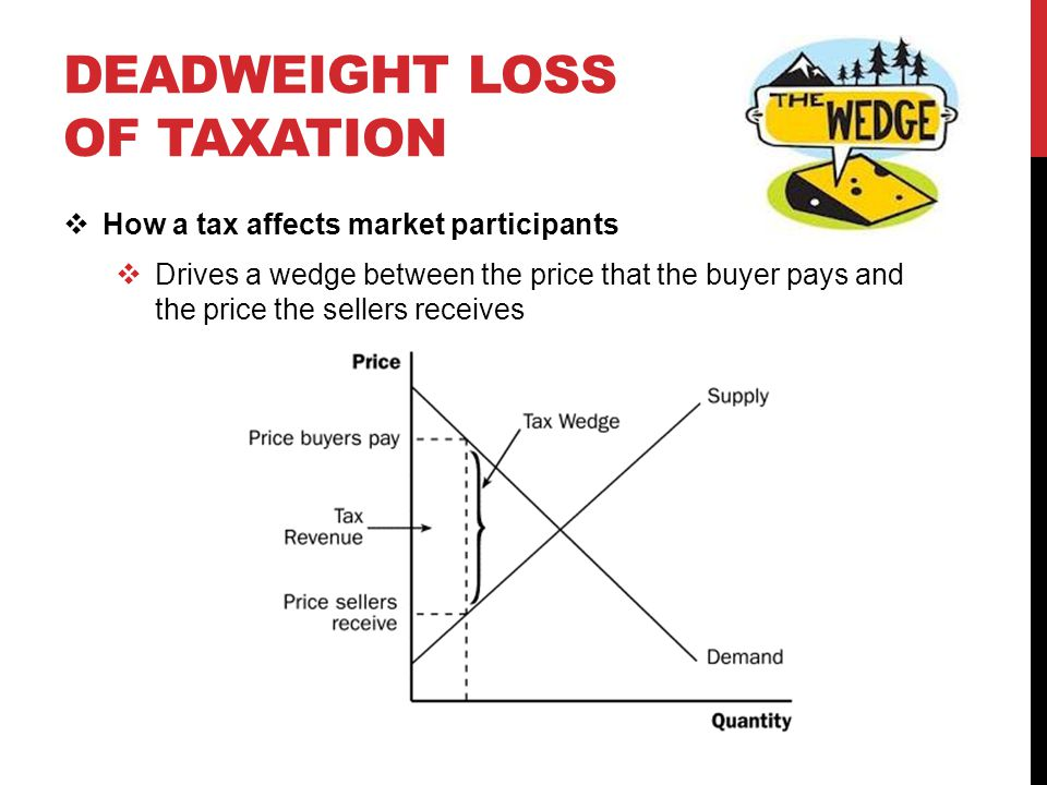 DEADWEIGHT LOSS OF TAXATION  How a tax affects market participants  Drives a wedge between the price that the buyer pays and the price the sellers receives