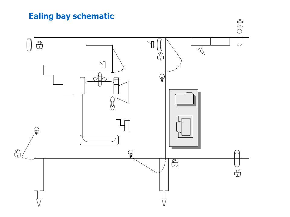 Ealing bay schematic.  Door lock, chock or tie-down  Light ...