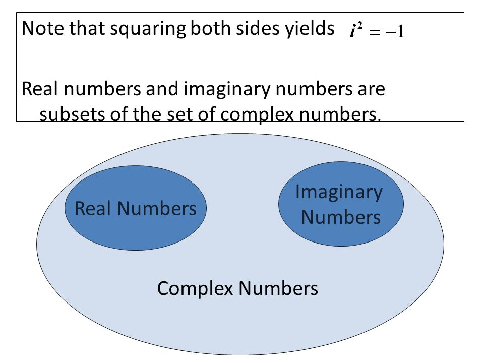 Note that squaring both sides yields Real Numbers Imaginary Numbers Real numbers and imaginary numbers are subsets of the set of complex numbers.