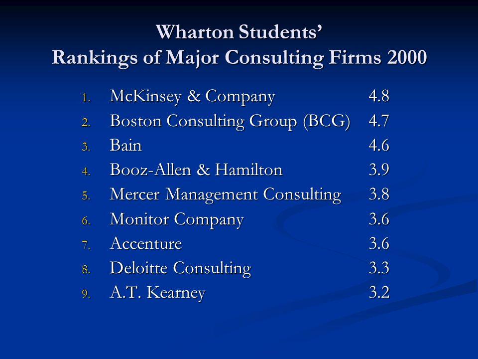 Management Consulting David J  Bryce  Wharton Students