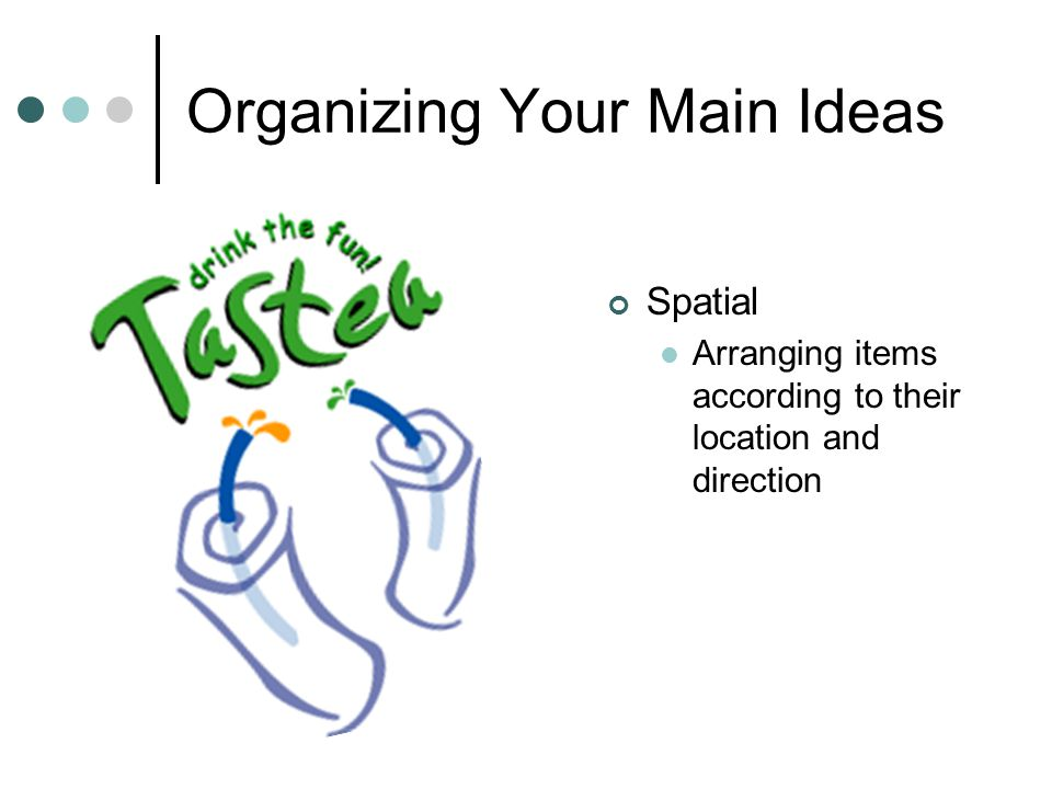 Organizing Your Main Ideas Spatial Arranging items according to their location and direction