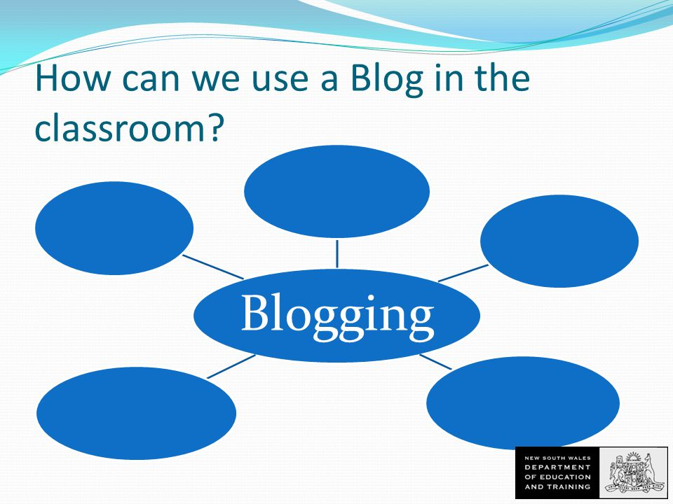 How can we use a Blog in the classroom Blogging