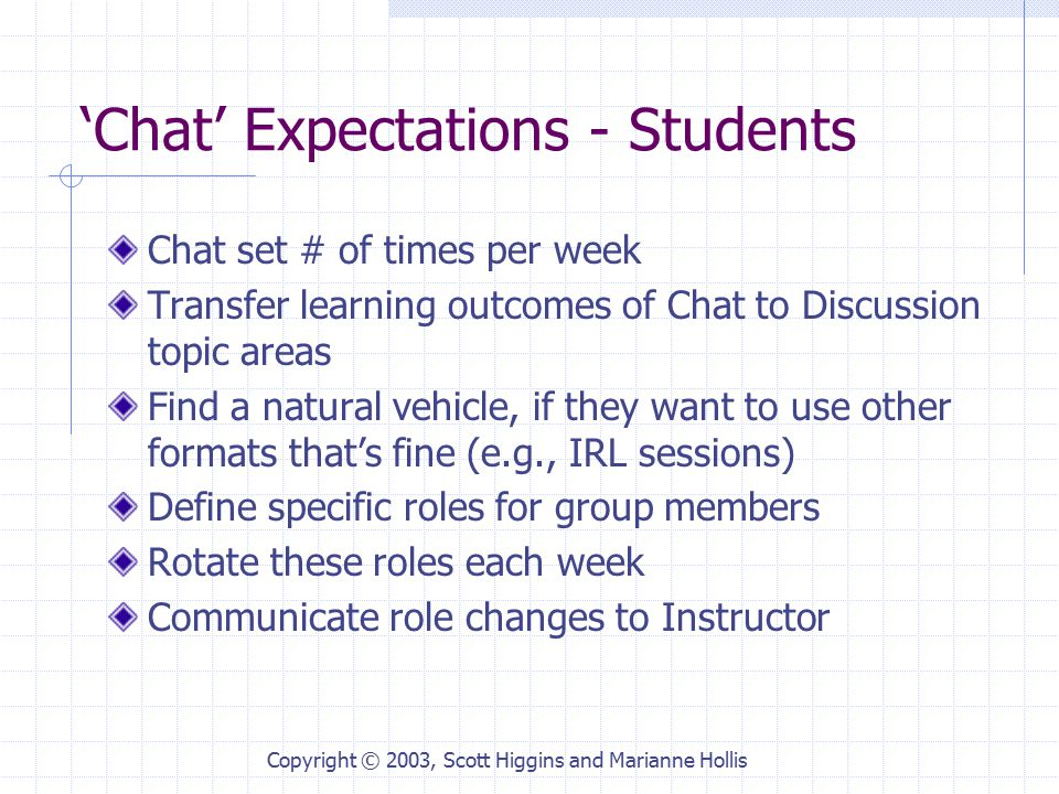 Copyright © 2003, Scott Higgins and Marianne Hollis 'Chat' Expectations - Students Chat set # of times per week Transfer learning outcomes of Chat to Discussion topic areas Find a natural vehicle, if they want to use other formats that's fine (e.g., IRL sessions) Define specific roles for group members Rotate these roles each week Communicate role changes to Instructor
