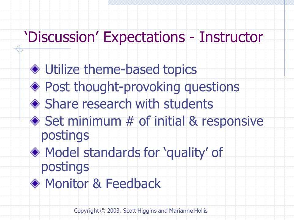 Copyright © 2003, Scott Higgins and Marianne Hollis 'Discussion' Expectations - Instructor Utilize theme-based topics Post thought-provoking questions Share research with students Set minimum # of initial & responsive postings Model standards for 'quality' of postings Monitor & Feedback