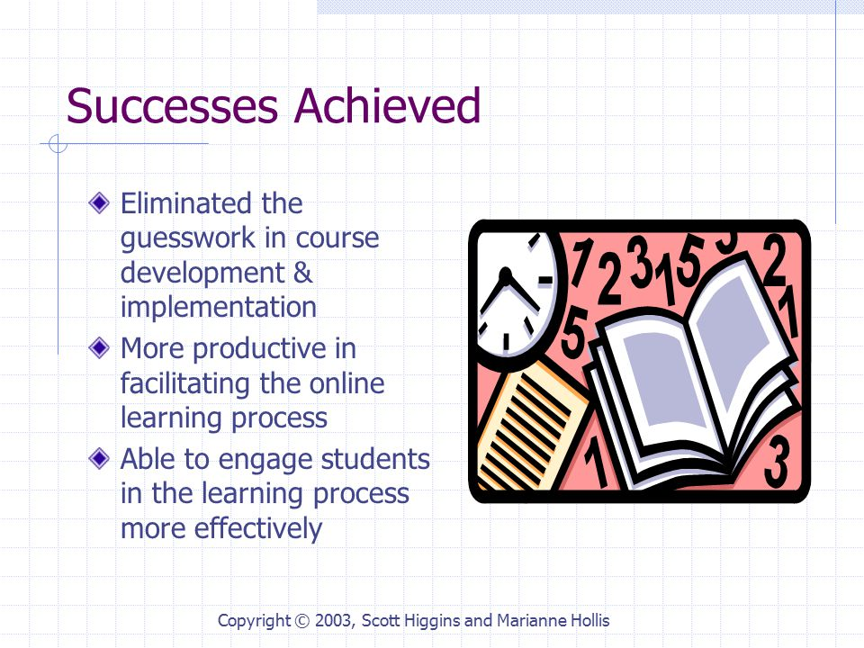Copyright © 2003, Scott Higgins and Marianne Hollis Successes Achieved Eliminated the guesswork in course development & implementation More productive in facilitating the online learning process Able to engage students in the learning process more effectively