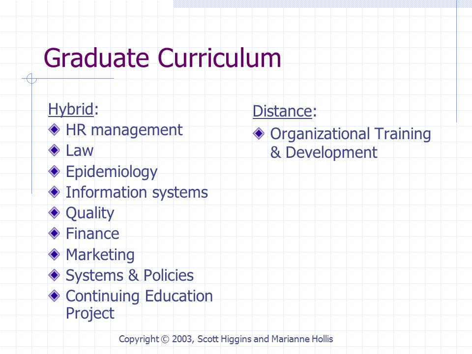 Copyright © 2003, Scott Higgins and Marianne Hollis Graduate Curriculum Hybrid: HR management Law Epidemiology Information systems Quality Finance Marketing Systems & Policies Continuing Education Project Distance: Organizational Training & Development