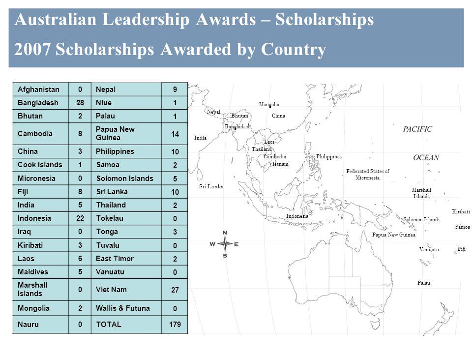 Australian Leadership Awards - Scholarships ALA Scholarships