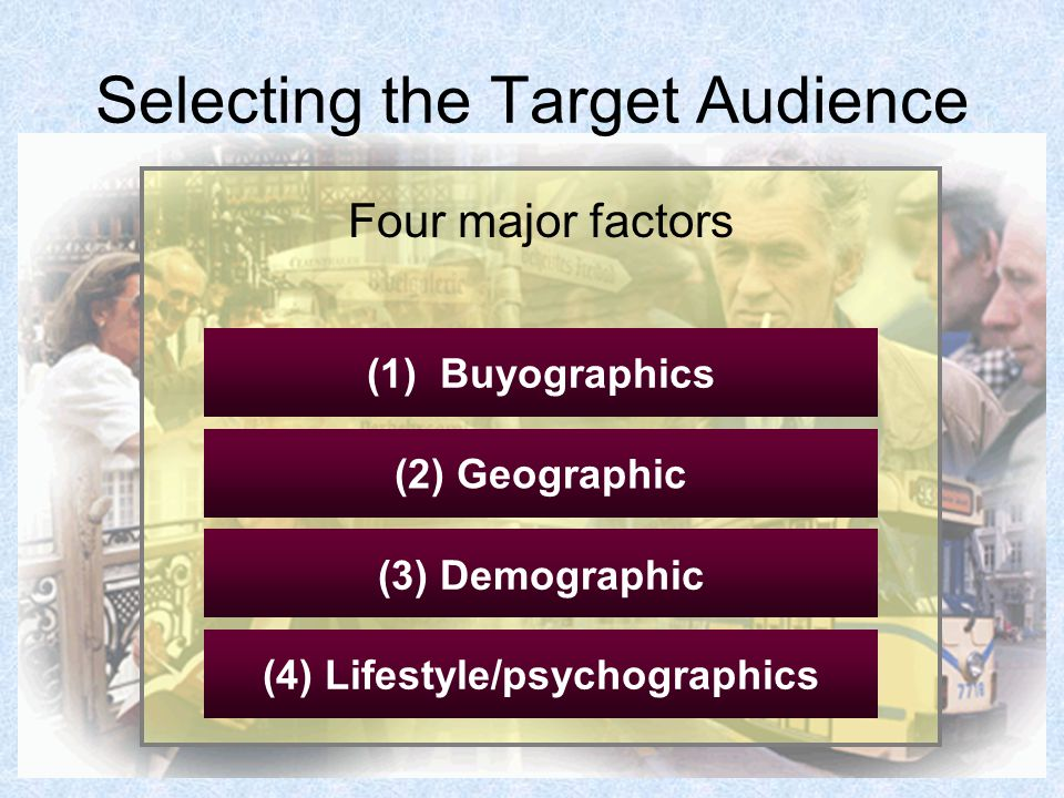 Selecting the Target Audience Four major factors (1) Buyographics (4) Lifestyle/psychographics (2) Geographic (3) Demographic