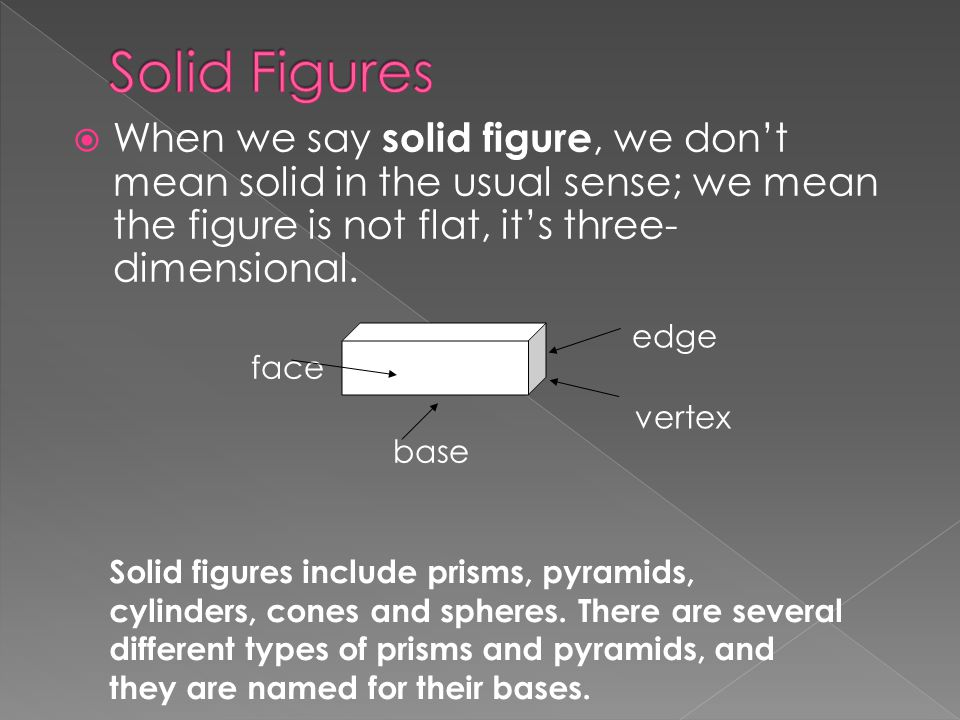  When we say solid figure, we don't mean solid in the usual sense; we mean the figure is not flat, it's three- dimensional.