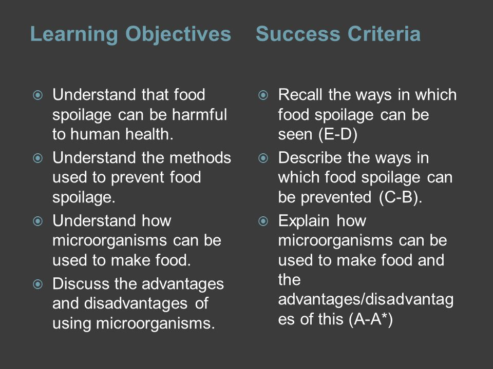 Learning ObjectivesSuccess Criteria  Understand that food spoilage can be harmful to human health.