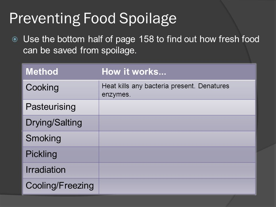 Preventing Food Spoilage  Use the bottom half of page 158 to find out how fresh food can be saved from spoilage.