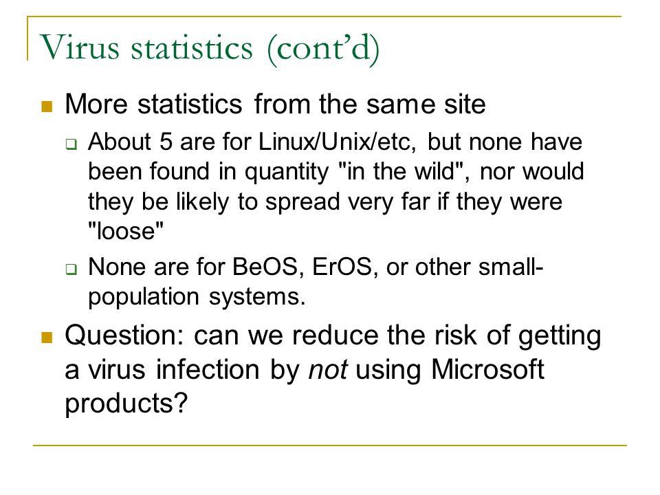 Virus vs Anti-Virus: The Arms Race Patrick Graydon Qiuhua