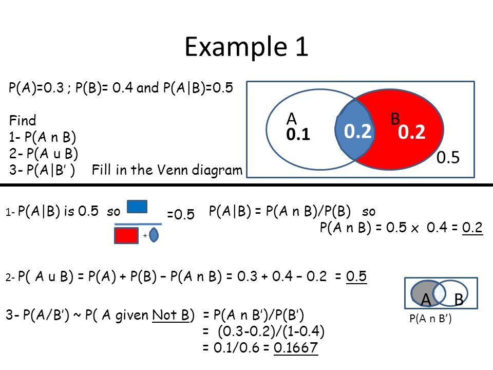 Pc A B Venn Diagram Trusted Wiring Diagram
