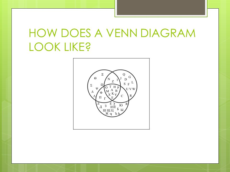 Venn Diagrams Who Invented Them And Why Venn Diagrams Were