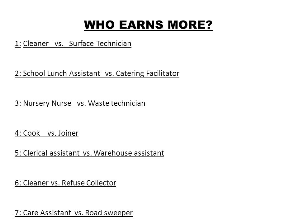 1: Cleaner vs. Surface Technician 2: School Lunch Assistant vs.