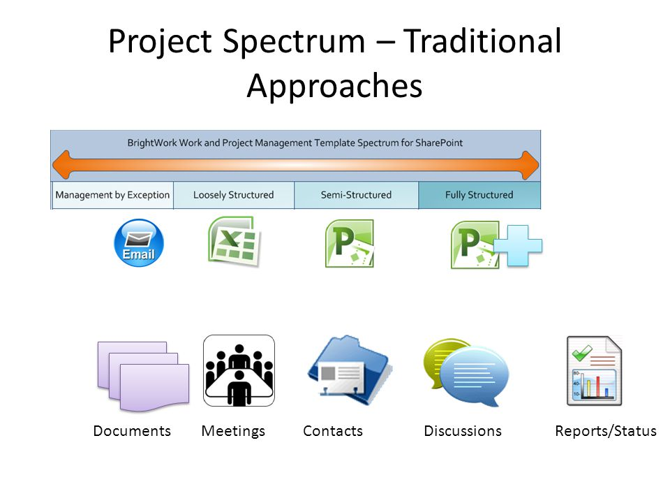Project Management on SharePoint with BrightWork. - ppt download