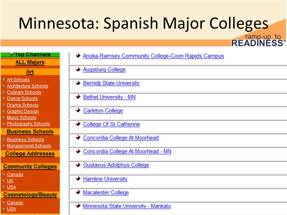 Minnesota: Spanish Major Colleges