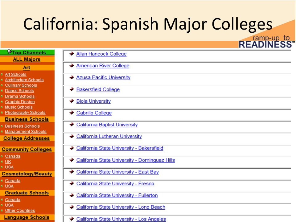 California: Spanish Major Colleges