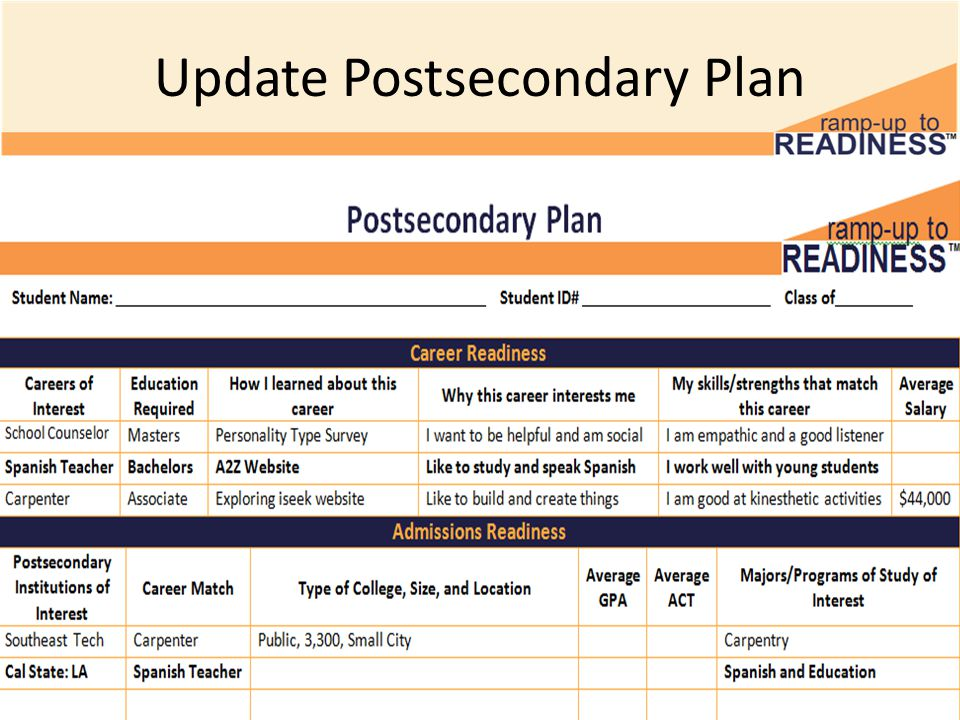 Update Postsecondary Plan