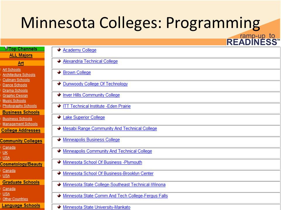Minnesota Colleges: Programming