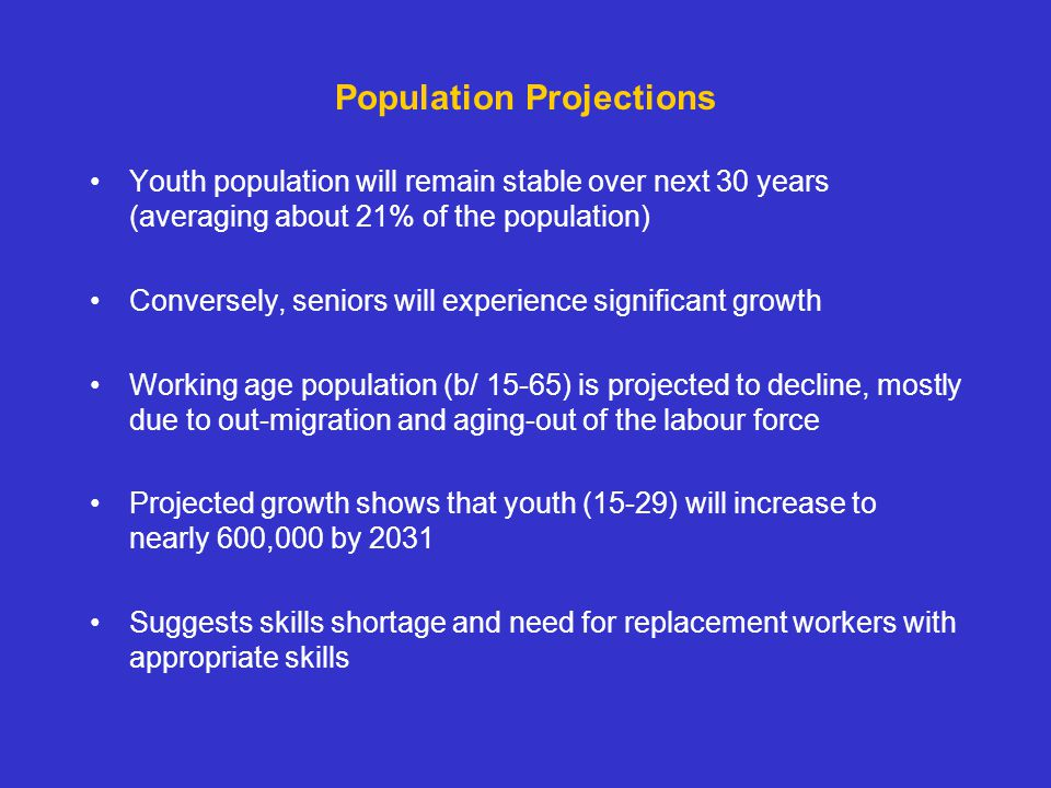 Youth population will remain stable over next 30 years (averaging about 21% of the population) Conversely, seniors will experience significant growth Working age population (b/ 15-65) is projected to decline, mostly due to out-migration and aging-out of the labour force Projected growth shows that youth (15-29) will increase to nearly 600,000 by 2031 Suggests skills shortage and need for replacement workers with appropriate skills Population Projections