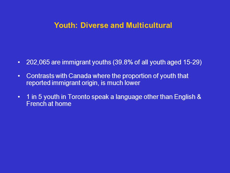 202,065 are immigrant youths (39.8% of all youth aged 15-29) Contrasts with Canada where the proportion of youth that reported immigrant origin, is much lower 1 in 5 youth in Toronto speak a language other than English & French at home Youth: Diverse and Multicultural