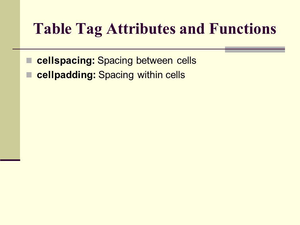 Table Tag Attributes and Functions cellspacing: Spacing between cells cellpadding: Spacing within cells