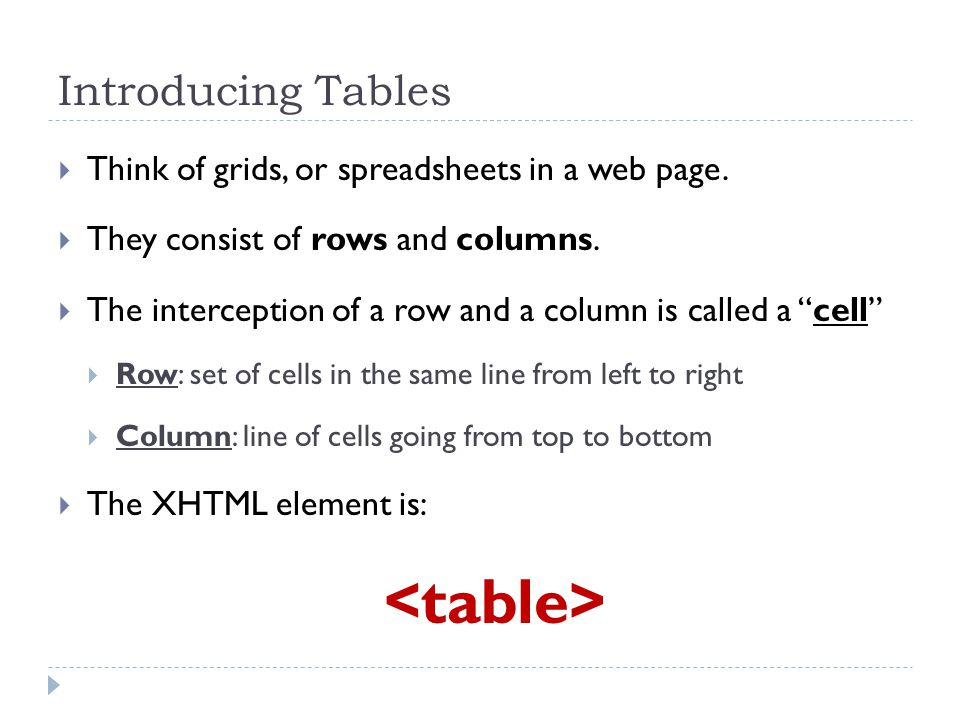 Think of grids, or spreadsheets in a web page.  They consist of rows and columns.