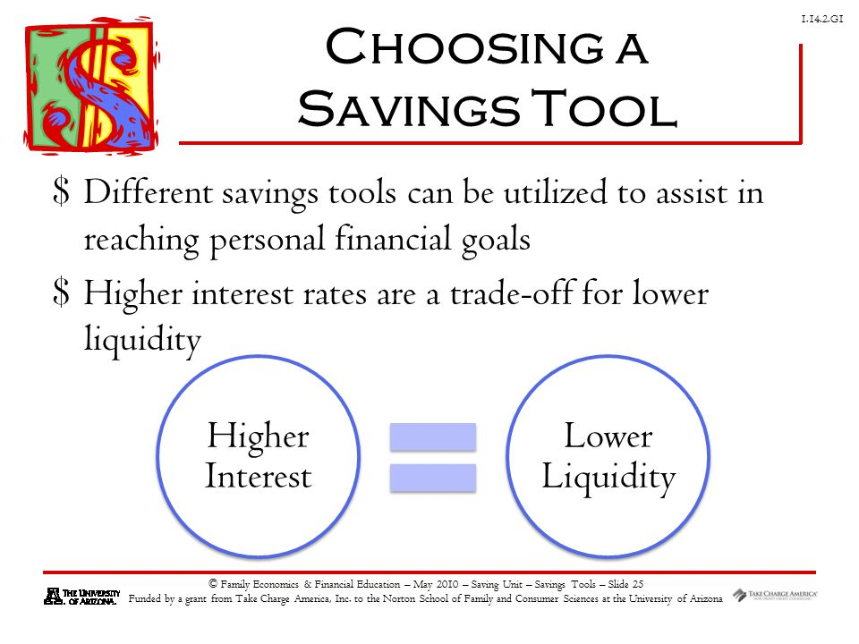G1 © Family Economics & Financial Education – May 2010 – Saving Unit – Savings Tools – Slide 25 Funded by a grant from Take Charge America, Inc.