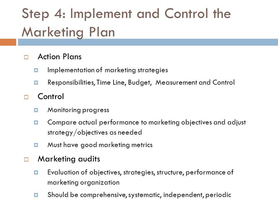 STRATEGIC MARKET PLANNING Marketing 360 Brian Gillespie