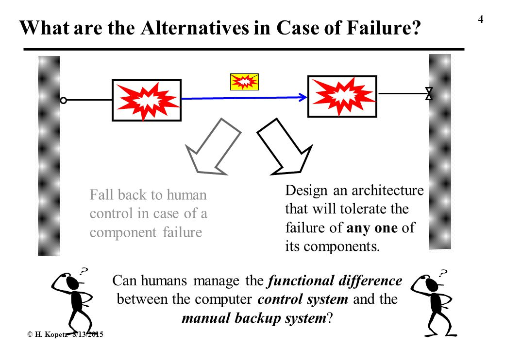 4 © H. Kopetz 8/13/2015 What are the Alternatives in Case of Failure.