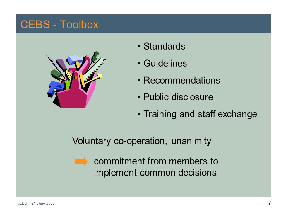 CEBS | 21 June CEBS - Toolbox Standards Guidelines Recommendations Public disclosure Training and staff exchange Voluntary co-operation, unanimity commitment from members to implement common decisions