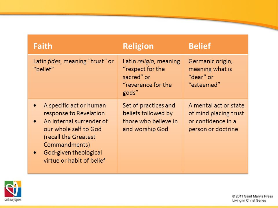 What Is Faith? Jesus Christ Course Document # TX ppt download