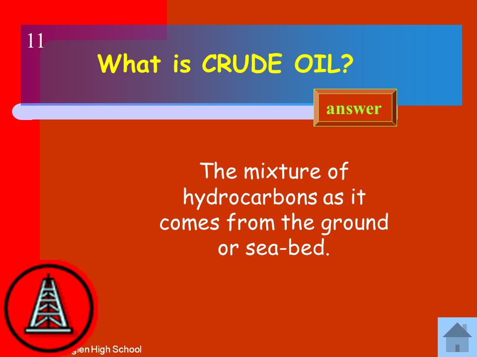 Calderglen High School What are HYDROCARBONS.