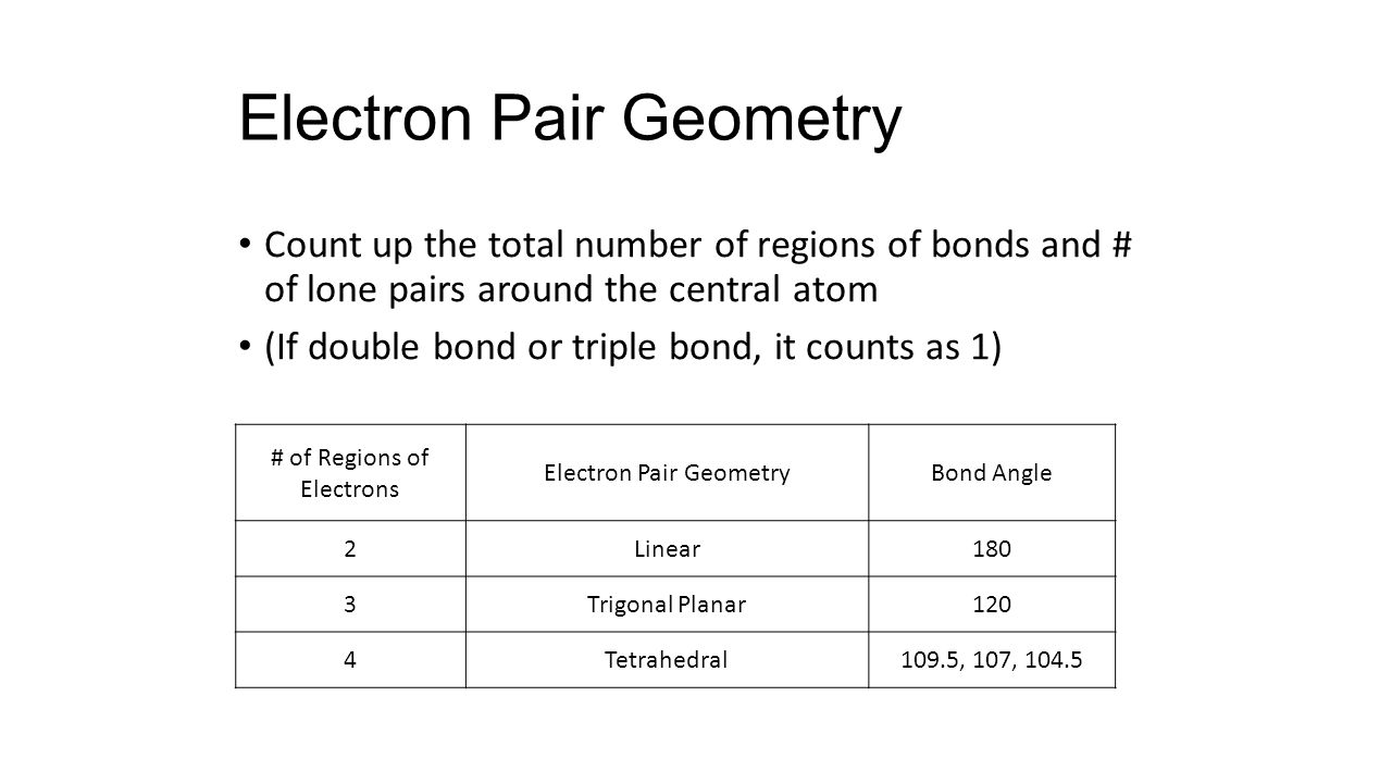 Electron Pair Geometry Count up the total number of regions of bonds and # of lone pairs around the central atom (If double bond or triple bond, it counts as 1) # of Regions of Electrons Electron Pair GeometryBond Angle 2Linear180 3Trigonal Planar120 4Tetrahedral109.5, 107, 104.5