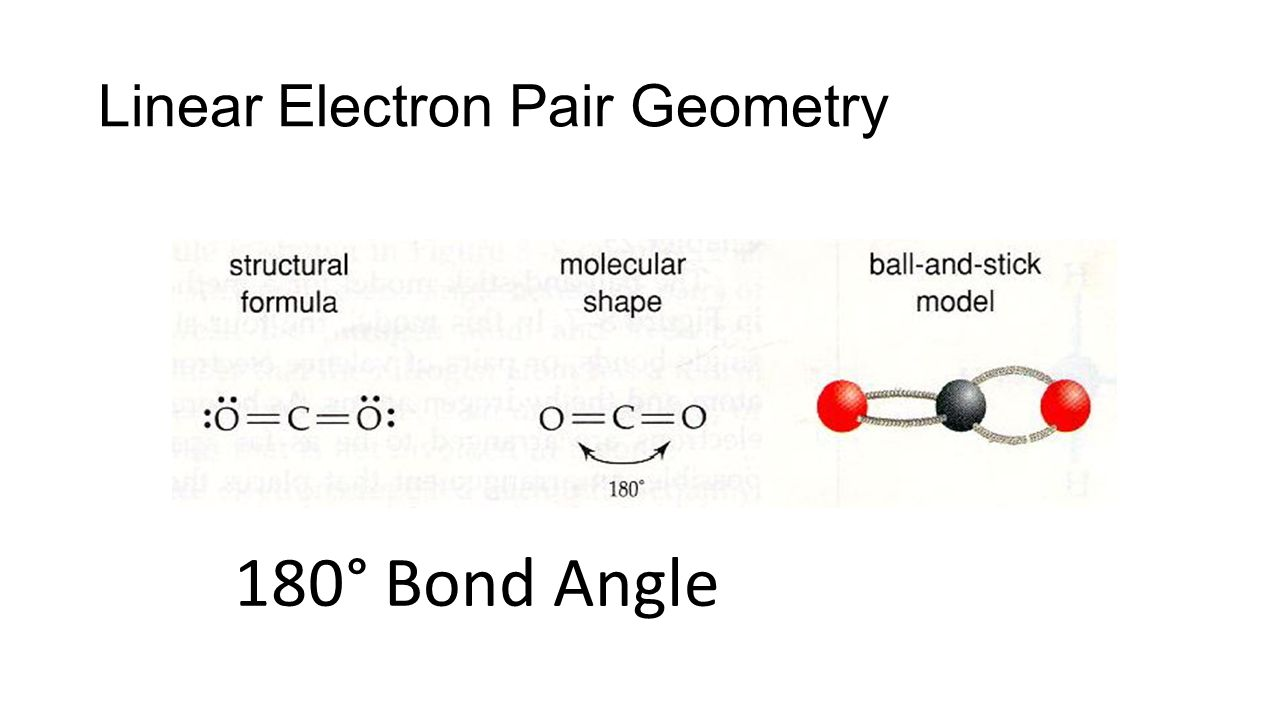 Linear Electron Pair Geometry 180° Bond Angle