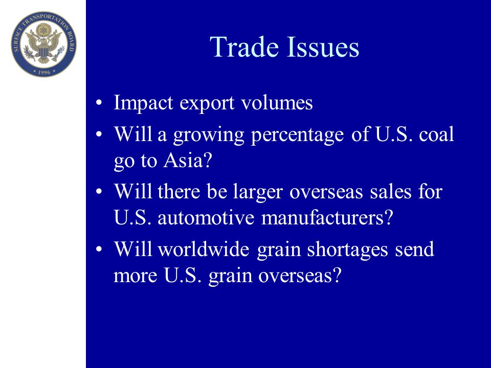 Trade Issues Impact export volumes Will a growing percentage of U.S.