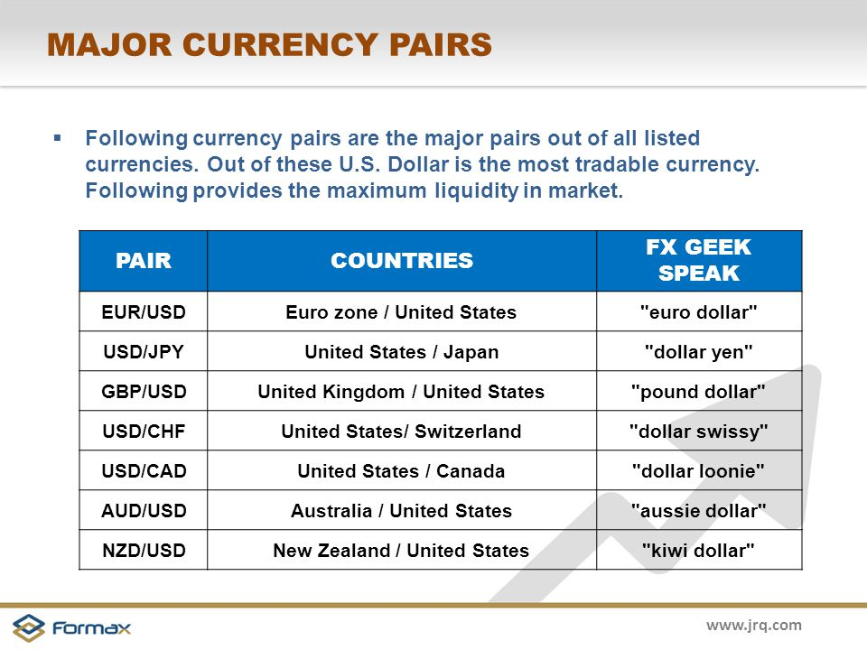 Major Currency Pairs Following Are The Out Of All Listed Currencies