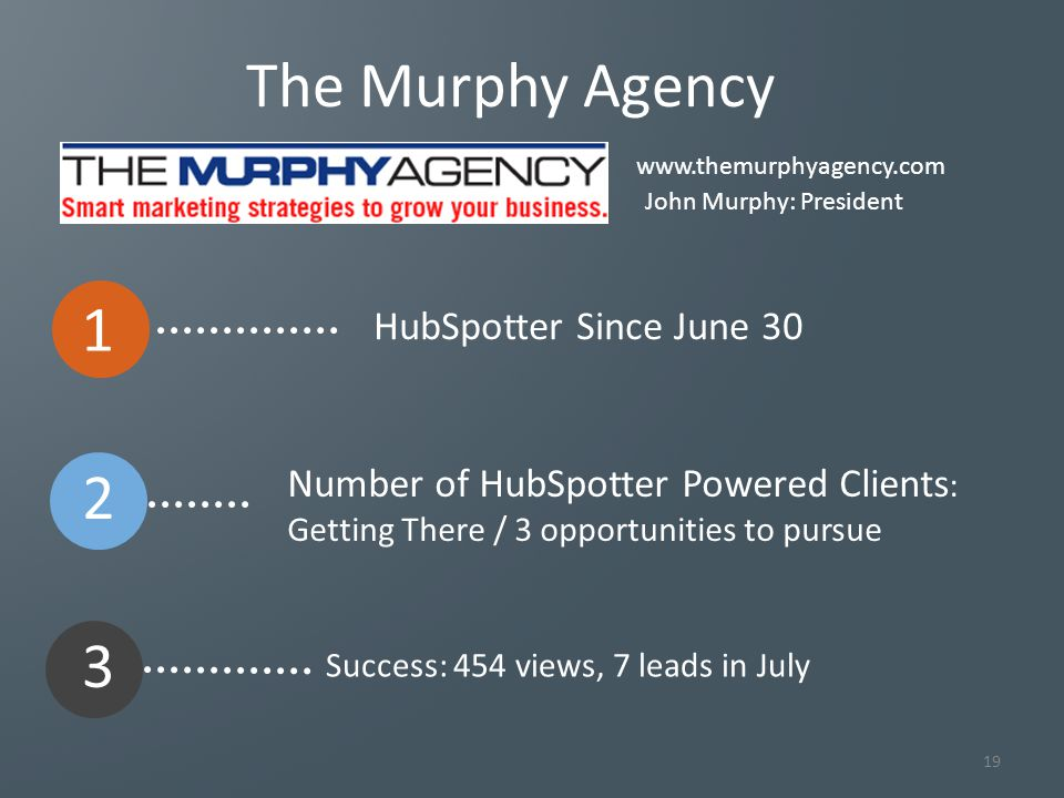 19 The Murphy Agency HubSpotter Since June 30   John Murphy: President Number of HubSpotter Powered Clients : Getting There / 3 opportunities to pursue Success: 454 views, 7 leads in July